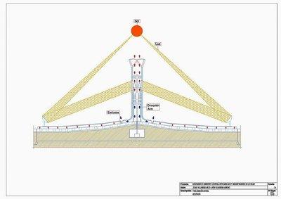 Subvenciones para patentes y modelos de utilidad para 2012