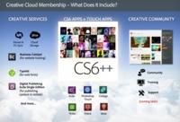 Revelados los planes de Adobe para los próximos meses: suscripción a su plataforma y aplicaciones desde 49 dólares mensuales
