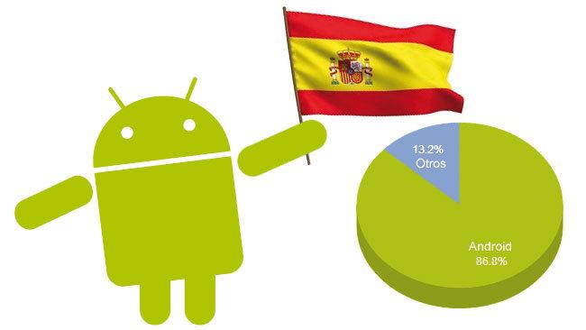 Ventas Android en España, verano 2012