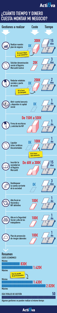 infografia-crear-empresas.jpg
