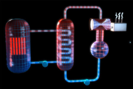 Circuitosreactornuclear