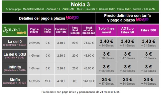 Precios Nokia™ tres Con Pago A Plazos Y Tarifas Yoigo