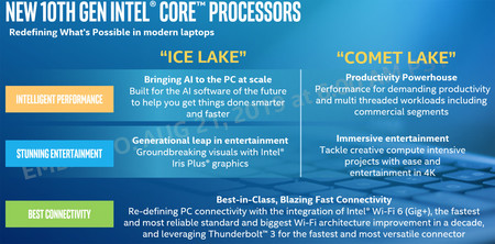 Intelcometlakevs