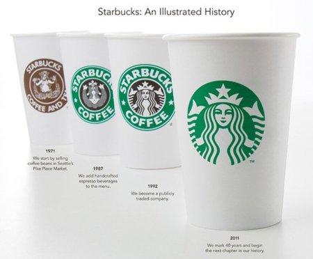 Starbucks tiene un nuevo logo: comparación con los anteriores