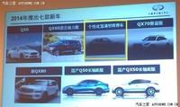 El Nissan Juke será más Premium, al menos en China