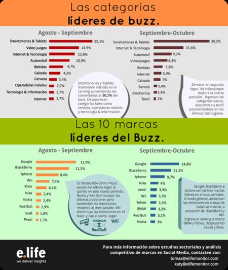 infografia-elife7.png