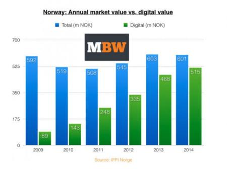 Norwayvalue 768x576