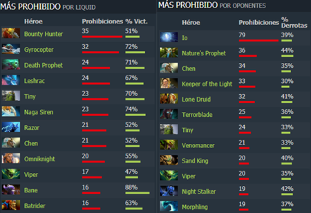 Mas Prohibidos Team Liquid