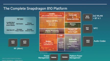 Qualcomm anuncia los nuevos Snapdragon 808 y 810 en 64 bits... para 2015