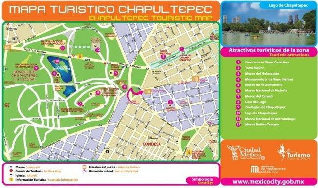 Mapa Guia Mexico DF