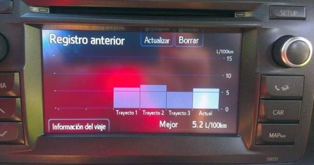 Toyota Auris Touring Sports 120D Active Consumo