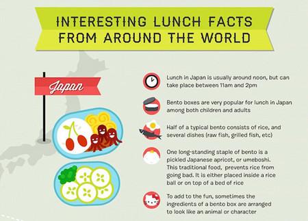 Infografía de los desayunos del mundo. ¡Qué chulada!