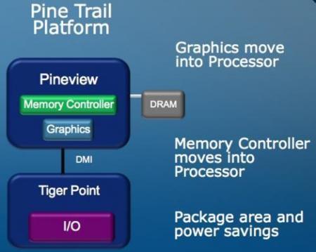 Intel Atom 2 para diciembre, lanzamiento en enero