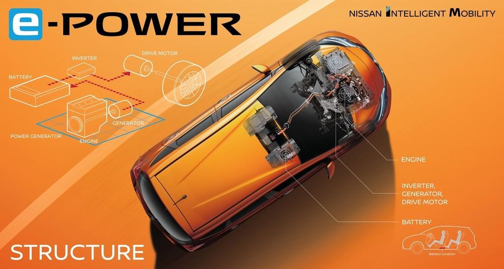 Nissan Epower 100