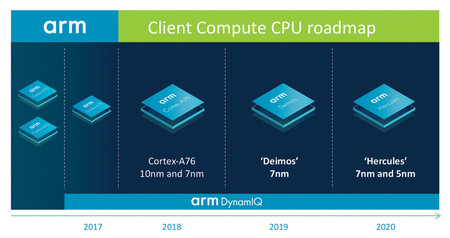Arm Client Compute Cpu Roadmap Lo Res Final