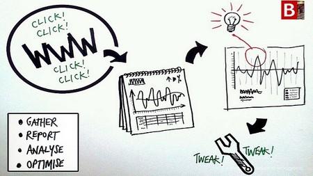 Optimizely, mejora la experiencia web de tus usuarios