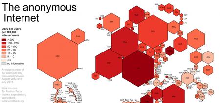Así es el mapa del uso de Tor en cada país del mundo
