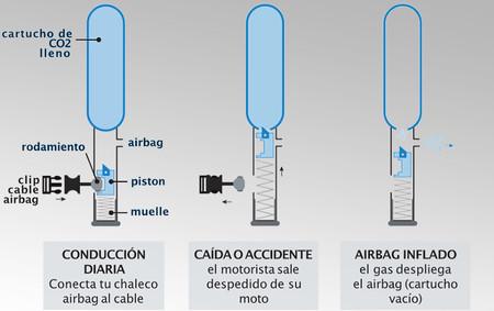 Helite Chaqueta Airbarg Mecanico 2020 1