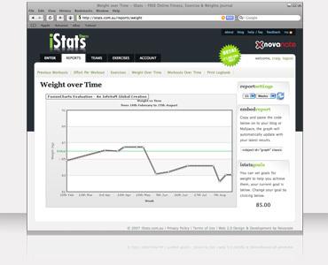 iStats fitness, viendo la evolución online de nuestros ejercicios