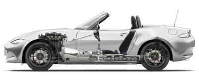 Viendo este vídeo comprenderás el reparto de pesos del Mazda MX-5