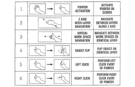 Patente de Samsung para controlar el móvil por gestos