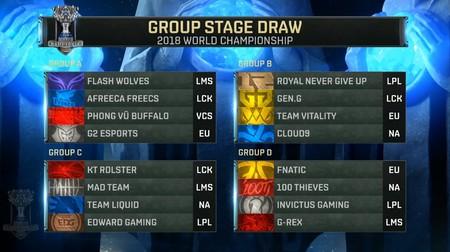 Así quedan los grupos del Mundial de League of Legends después de terminar el Play-In