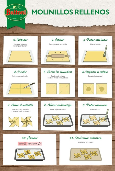 Infografia Buitoni Postres Navidenos Molinillos 1