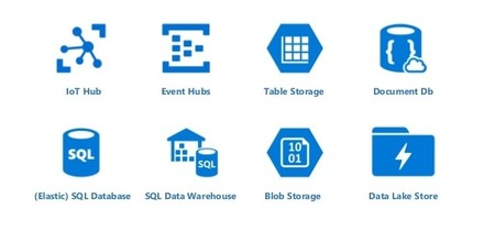 Azure Data Services