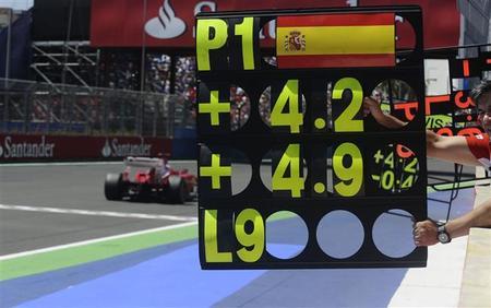 Así sí Ferrari