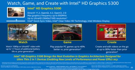 Intel Core M Hd 5300