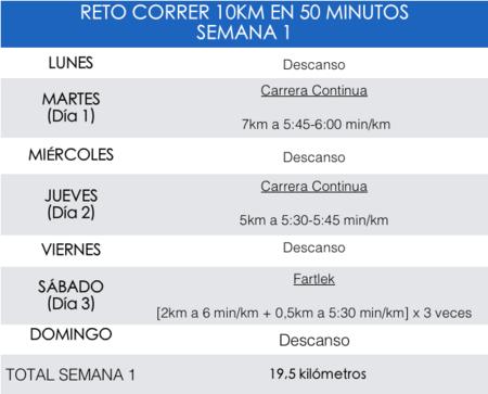 Dieta y entrenamiento para correr 10 km