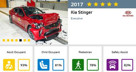 Kia Stinger Euro NCAP
