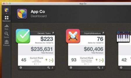 IconFactory relanza AppViz con su tercera versión