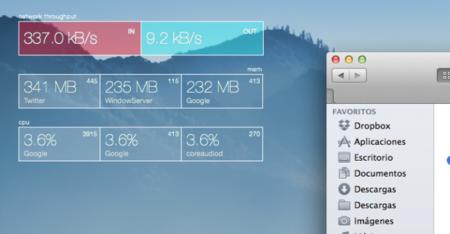 Übersicht: la personalización del escritorio de nuestros Macs no ha muerto
