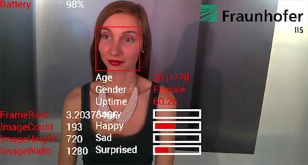 Fraunhofer IIS lleva a las Google Glass un detector de emociones humanas