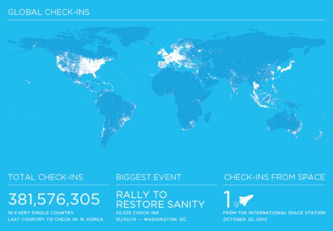 Parte de la infografía de Foursquare
