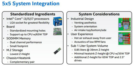 Intel Motherboard Lga 5x5 Systems