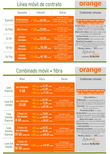 Nuevas Tarifas Orange Junio 2018