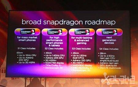 ¿Hacia dónde va el mercado de procesadores móviles?