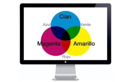 Patente de Apple para usar pantallas que usan el espacio de color CMY