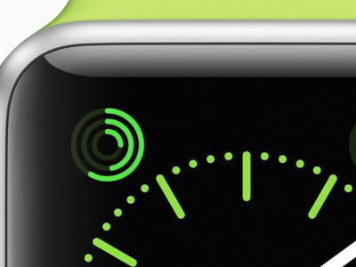Las primeras unidades del Apple Watch ya se han enviado a sus clientes