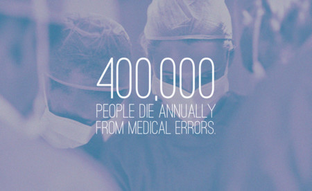 Medical Errors Deaths