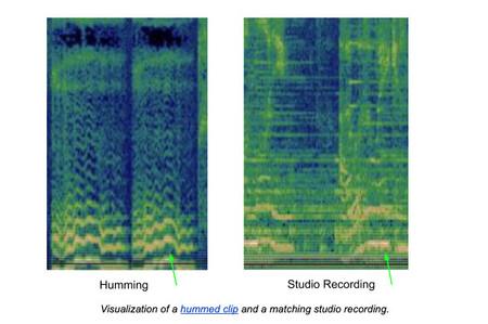 Google Spectogram