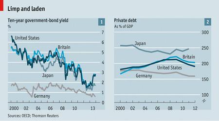 Bonos-gobiernos-Y-deuda-privada