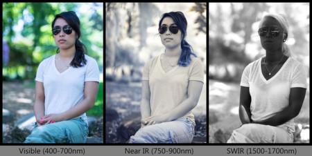 La nueva cámara infrarroja de Fujifilm podría ver a través de la ropa