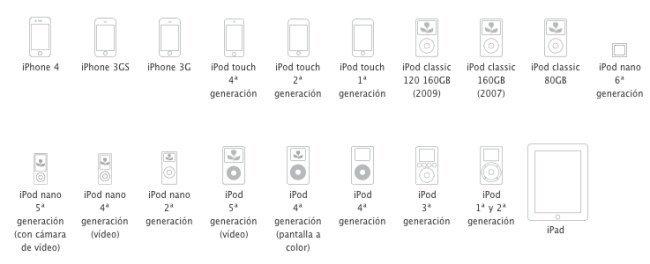compatibilidad-ipod.jpg