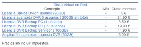 tabla precios DDVR