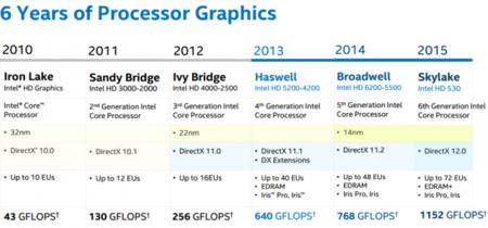 Intel Gpu1 640x299