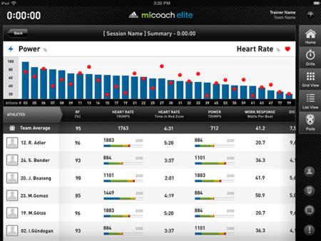 Adidas miCoach Elite