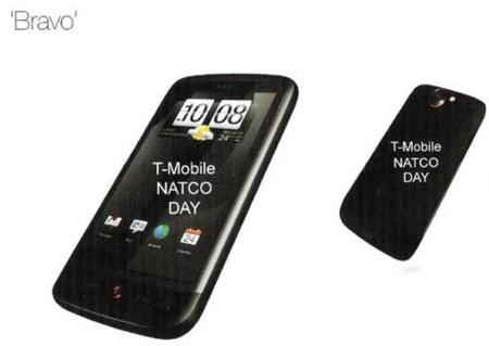 Los teléfonos de HTC para la primera mitad de 2010
